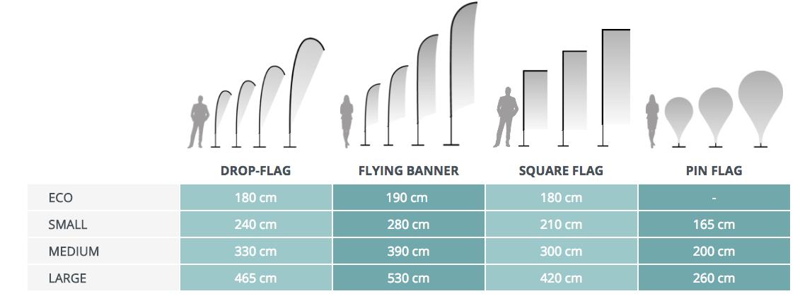 beachflag formen und beachflag größen